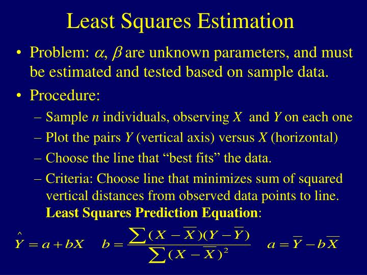 Least Squares Estimation