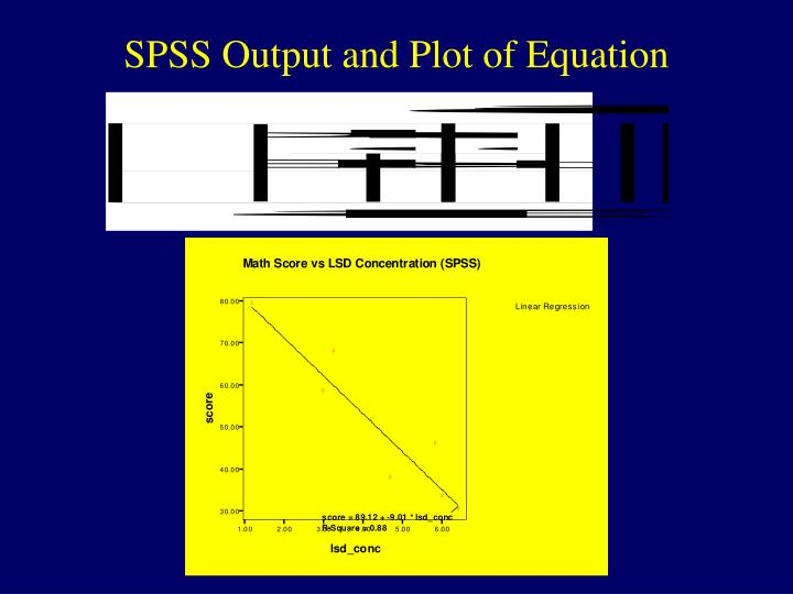 SPSS Output and Plot of Equation