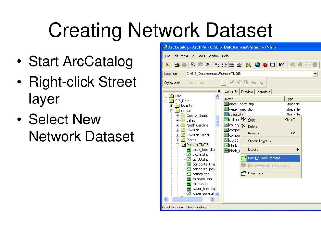 Creating Network Dataset