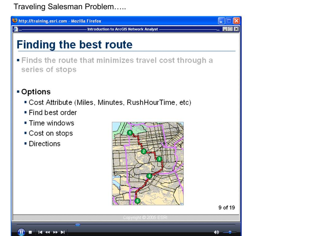 Traveling Salesman Problem…..