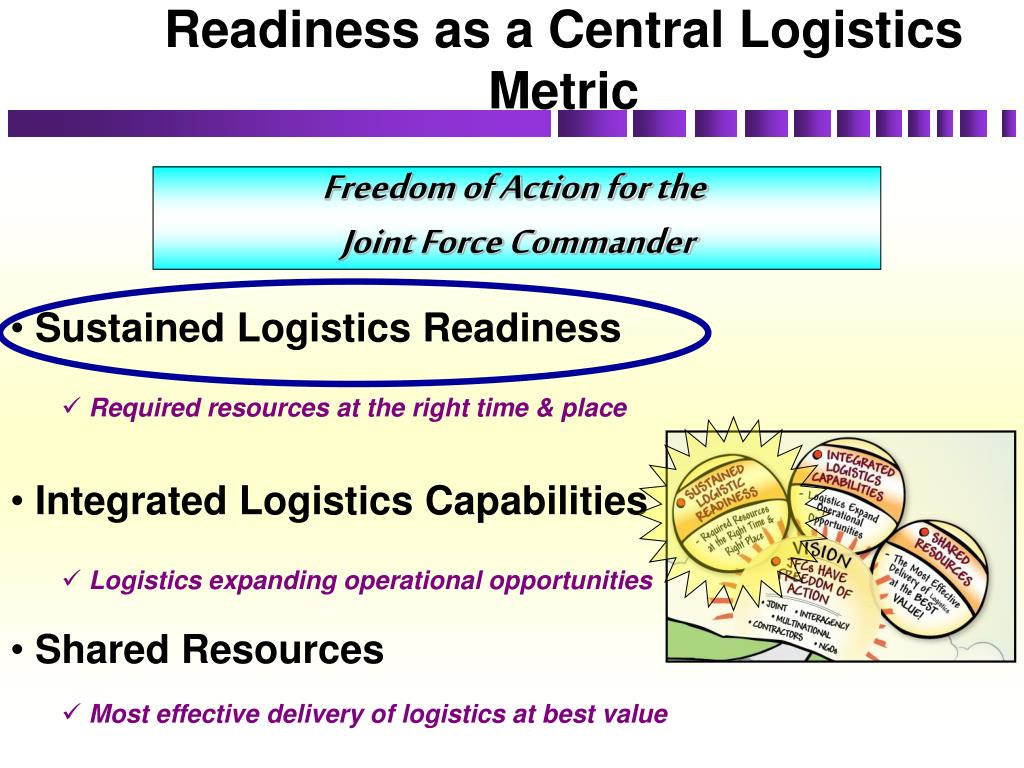Readiness as a Central Logistics Metric