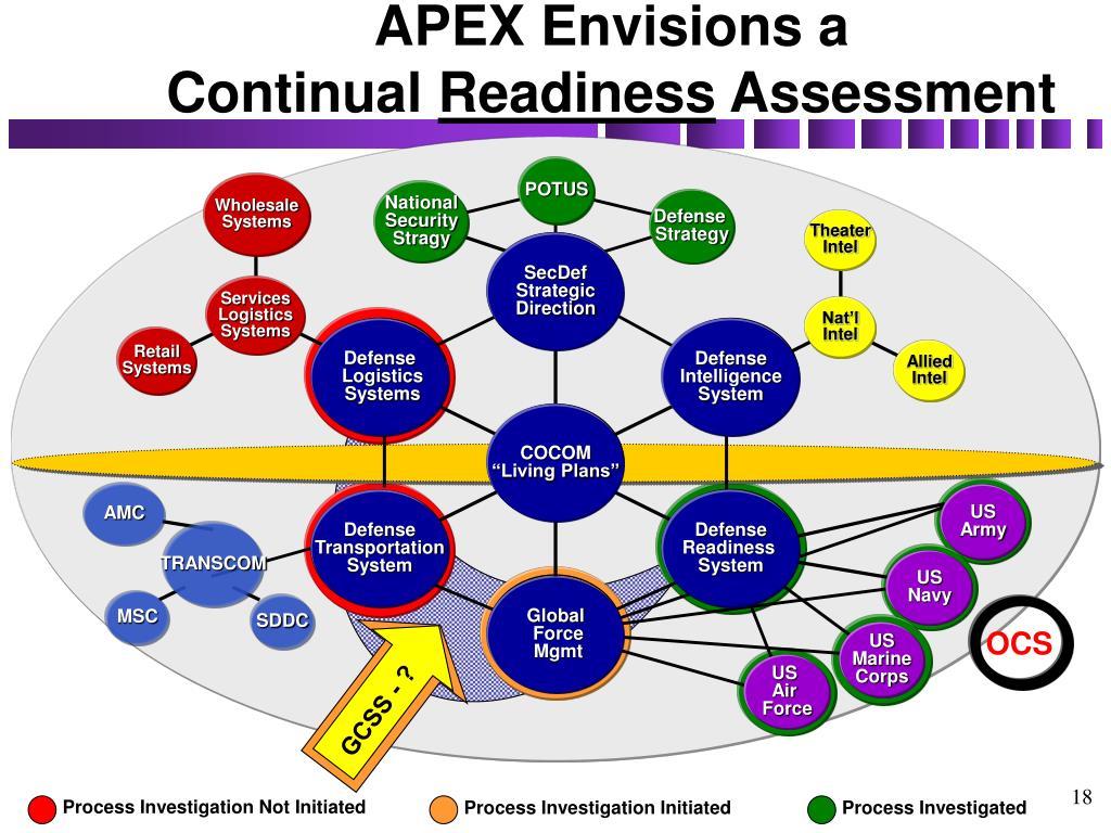 APEX Envisions a