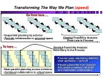 transforming the way we plan speed