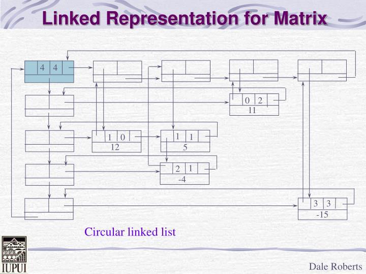 Linked Representation for Matrix