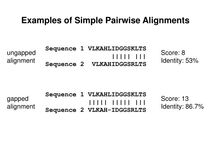 Examples of simple pairwise alignments