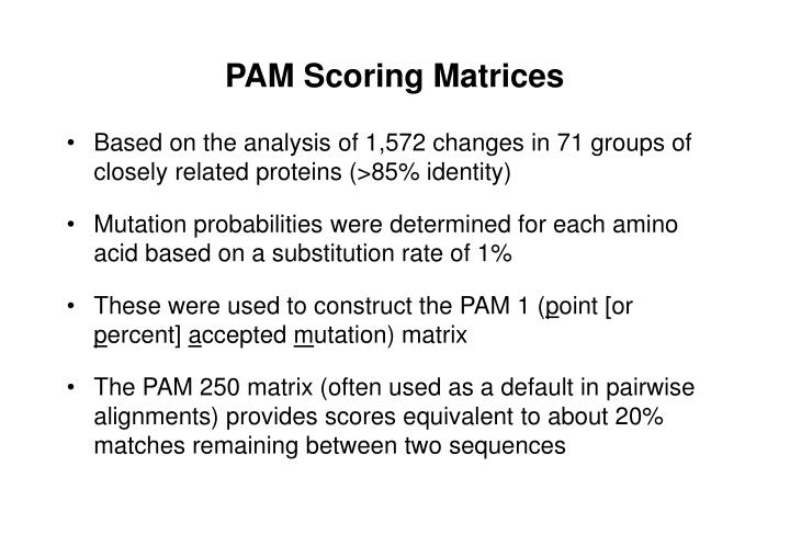 PAM Scoring Matrices
