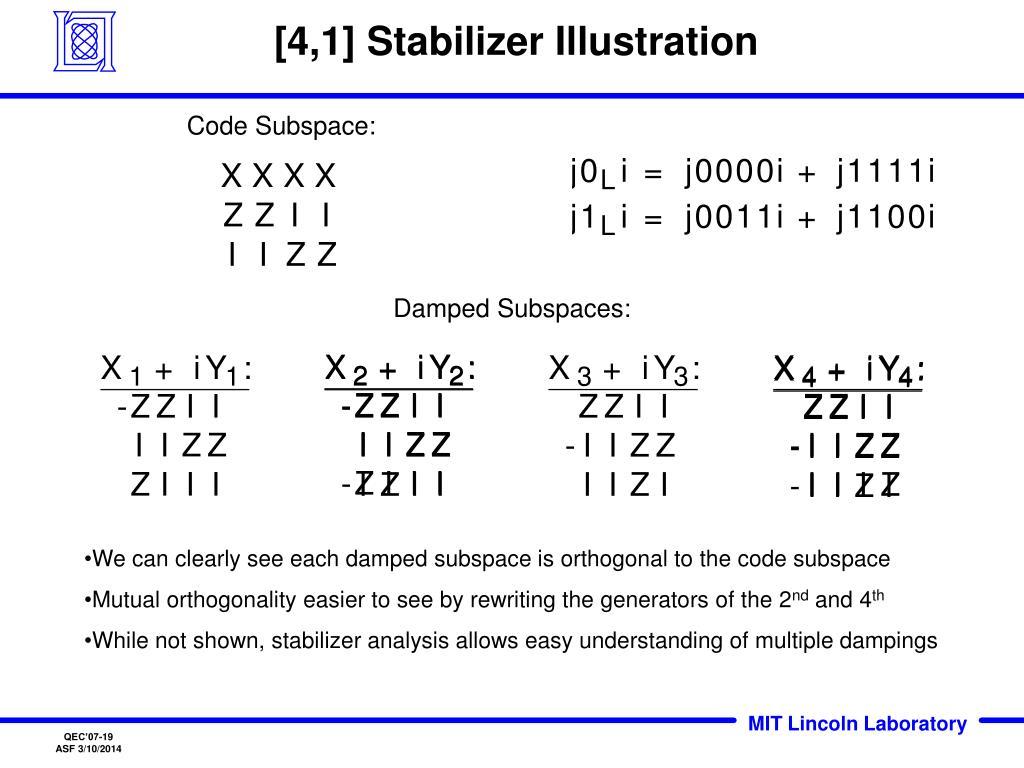 [4,1] Stabilizer Illustration