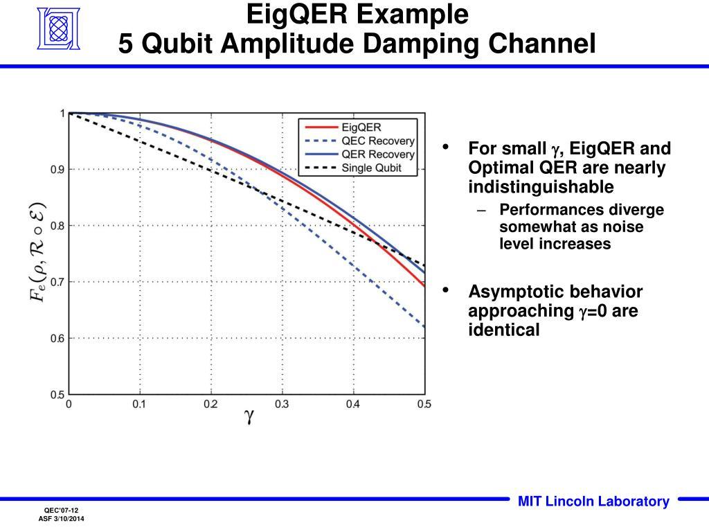 EigQER Example