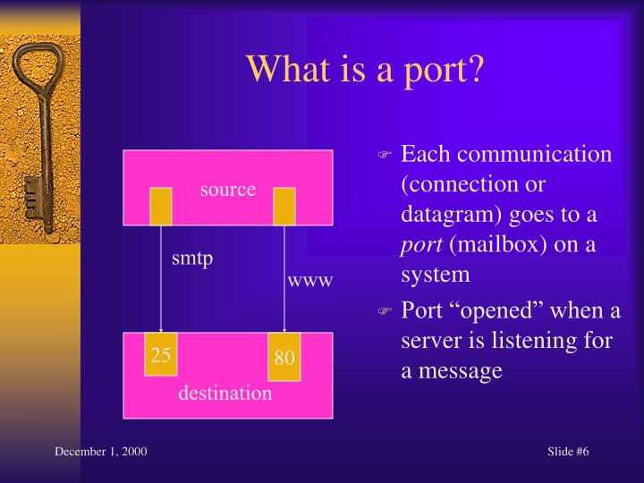 What is a port?