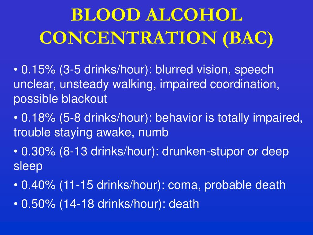 BLOOD ALCOHOL CONCENTRATION (BAC)