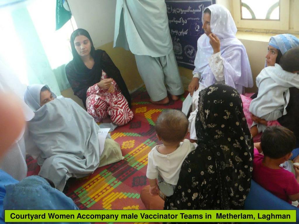 Courtyard Women Accompany male Vaccinator Teams in  Metherlam, Laghman