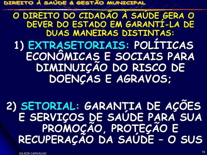 O DIREITO DO CIDADÃO À SAÚDE GERA O DEVER DO ESTADO EM GARANTÍ-LA DE DUAS MANEIRAS DISTINTAS: