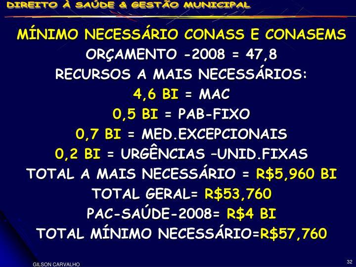 MÍNIMO NECESSÁRIO CONASS E CONASEMS