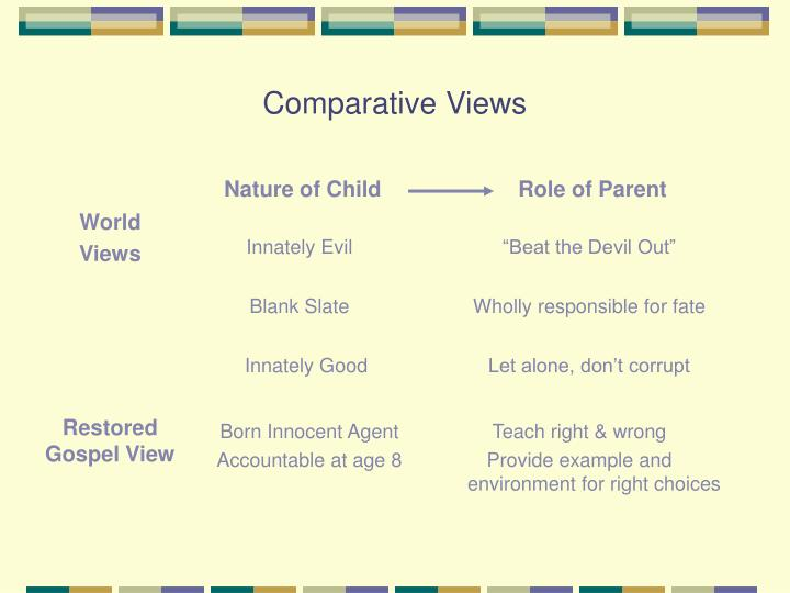 Comparative views