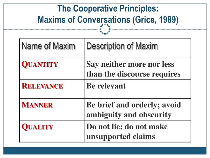 The Cooperative Principles: