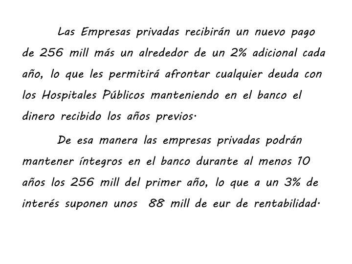 Las Empresas privadas recibirán un nuevo pago de 256