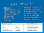 types of properties1