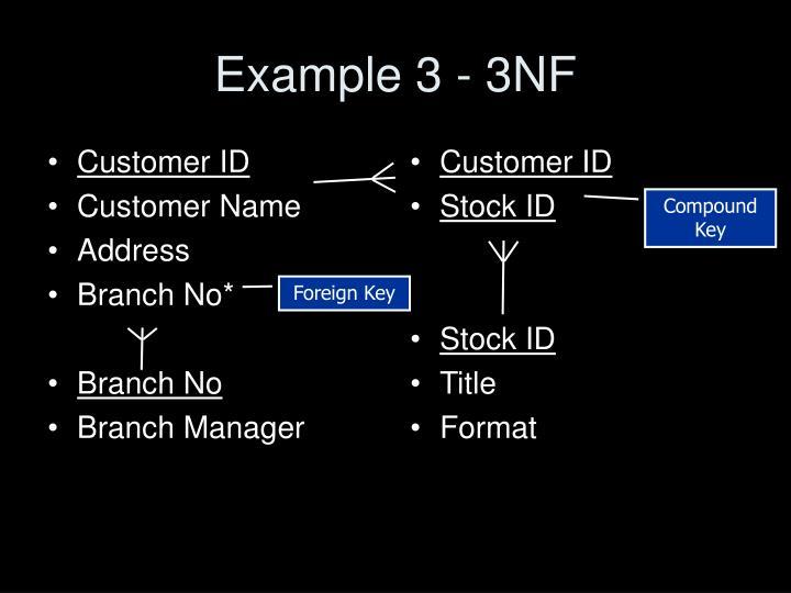 Customer ID