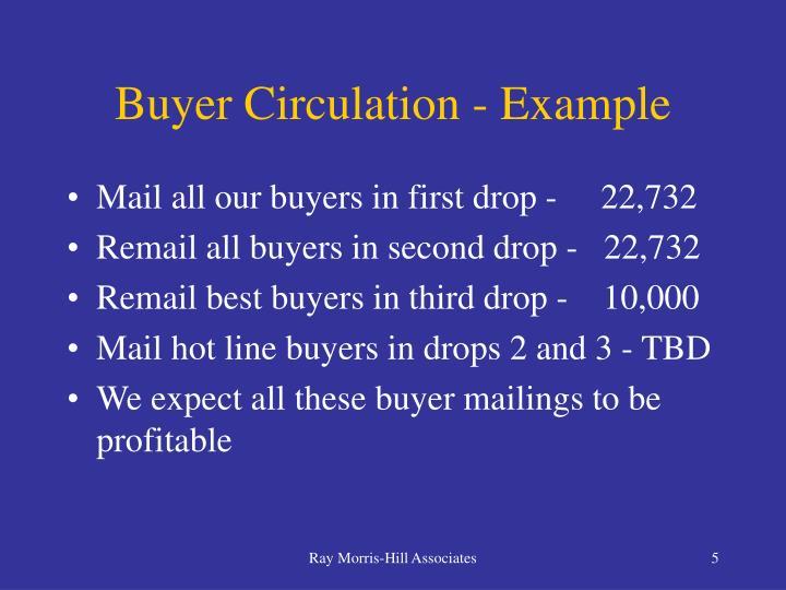 Buyer Circulation - Example