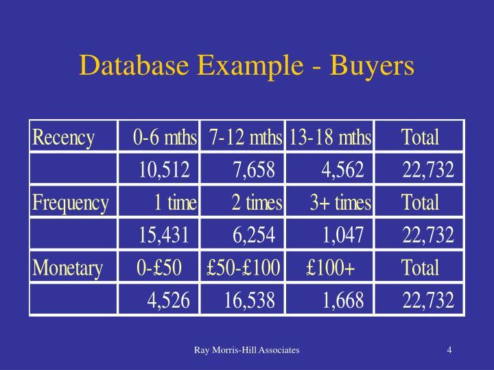 Database Example - Buyers