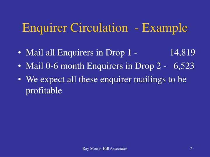 Enquirer Circulation  - Example