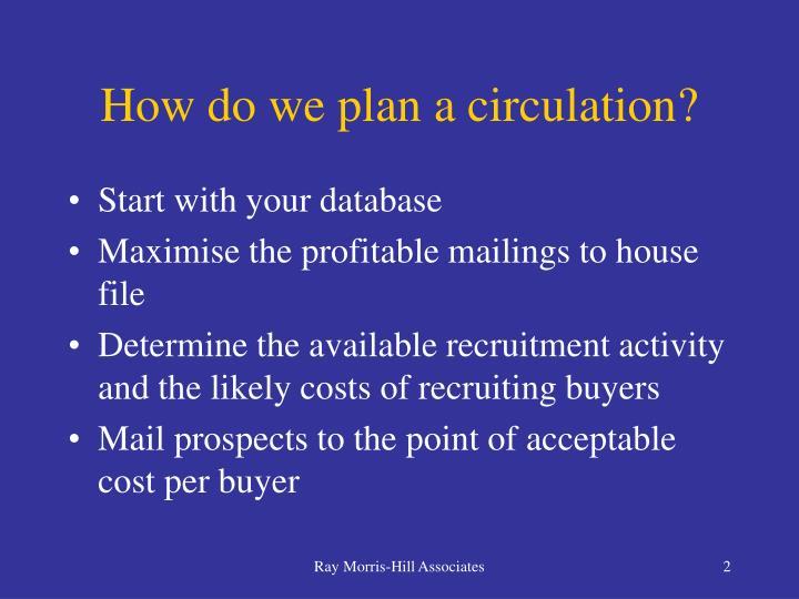 How do we plan a circulation?