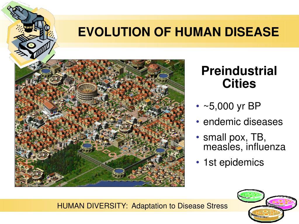 EVOLUTION OF HUMAN DISEASE