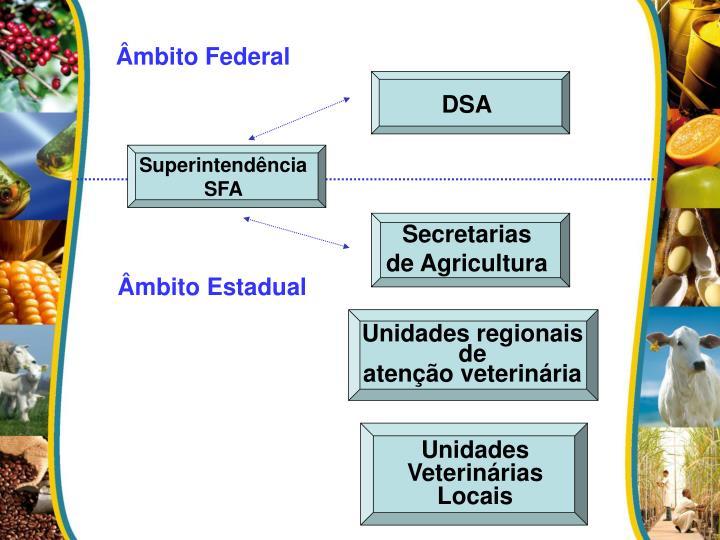Âmbito Federal