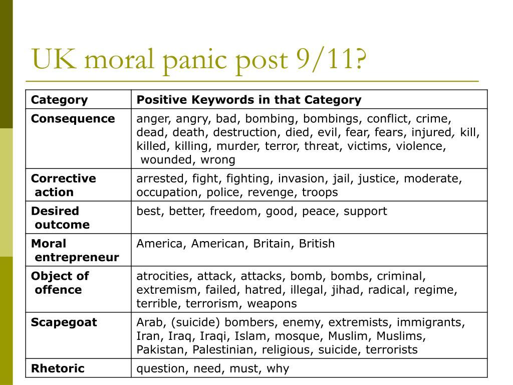 UK moral panic post 9/11?