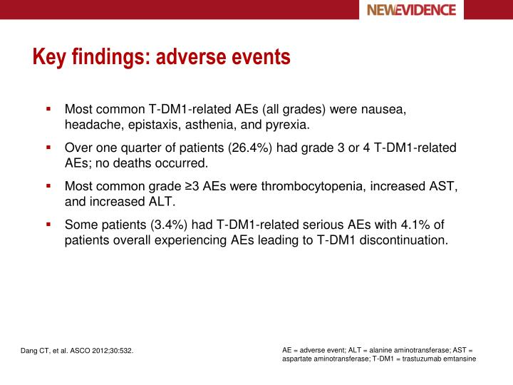 Key findings: adverse events