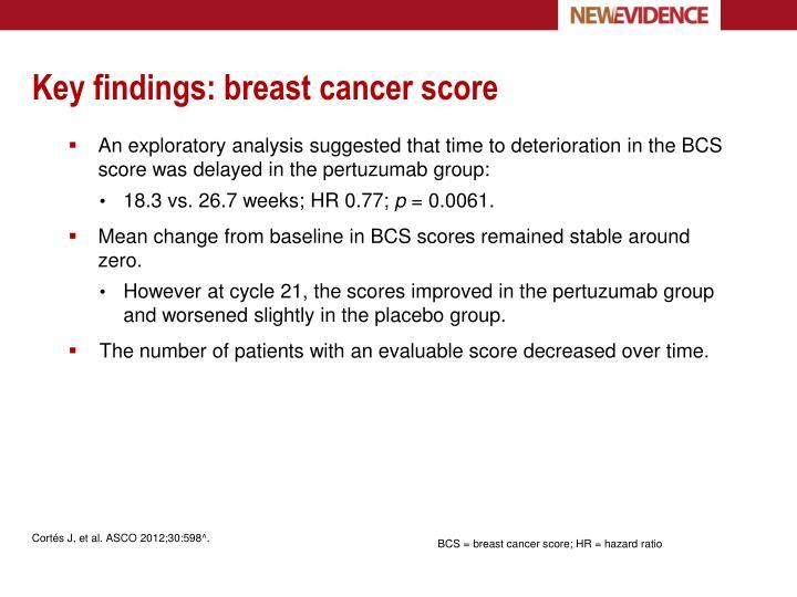 Key findings: breast cancer score