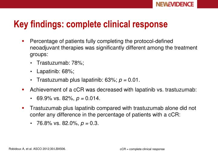 Key findings: complete clinical response