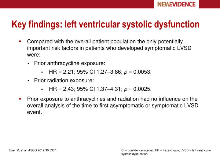 Key findings: left ventricular systolic dysfunction