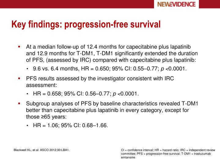 Key findings: progression-free survival