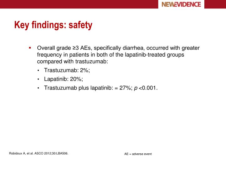Key findings: safety