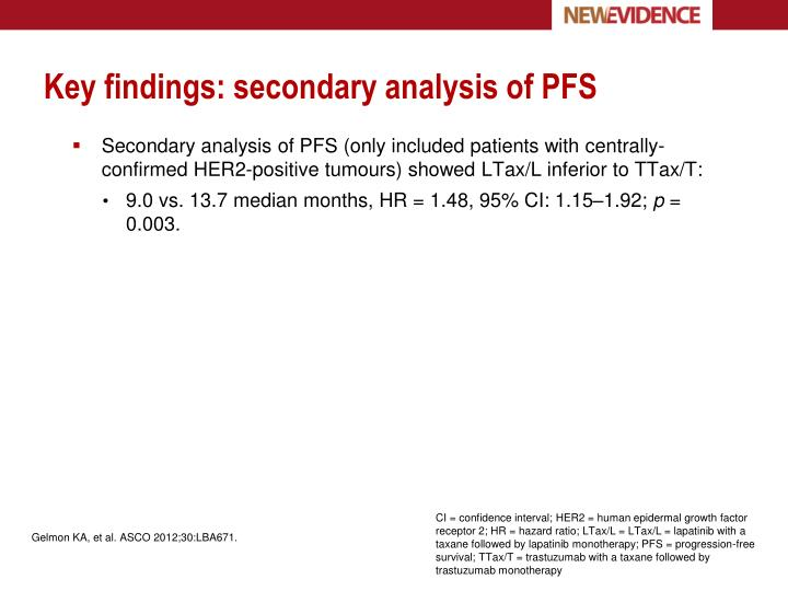 Key findings: secondary analysis of PFS