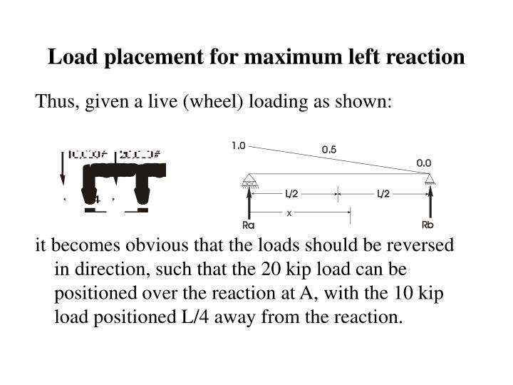 Load placement for maximum left reaction
