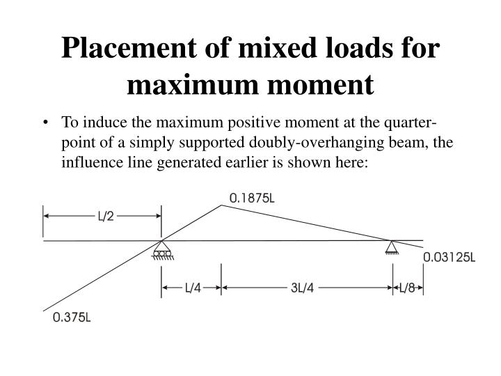 Placement of mixed loads for maximum moment