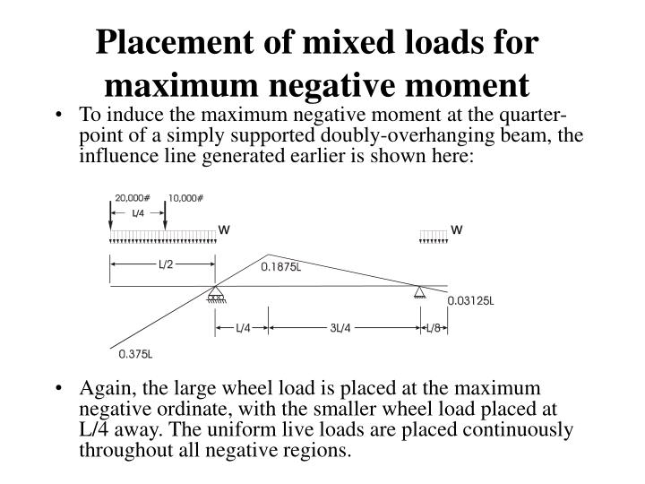 Placement of mixed loads for maximum negative moment