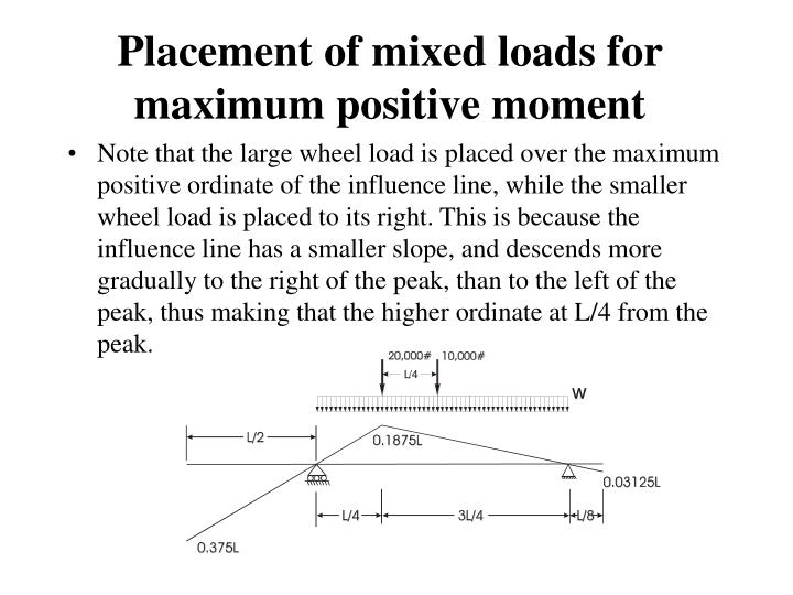 Placement of mixed loads for maximum positive moment