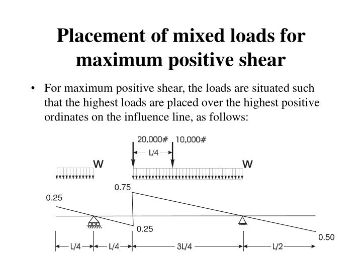 Placement of mixed loads for maximum positive shear