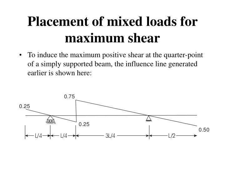 Placement of mixed loads for maximum shear