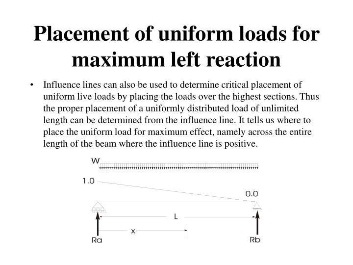 Placement of uniform loads for maximum left reaction