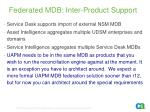 federated mdb inter product support1