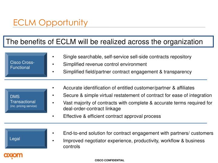 ECLM Opportunity