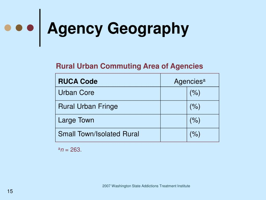 Agency Geography