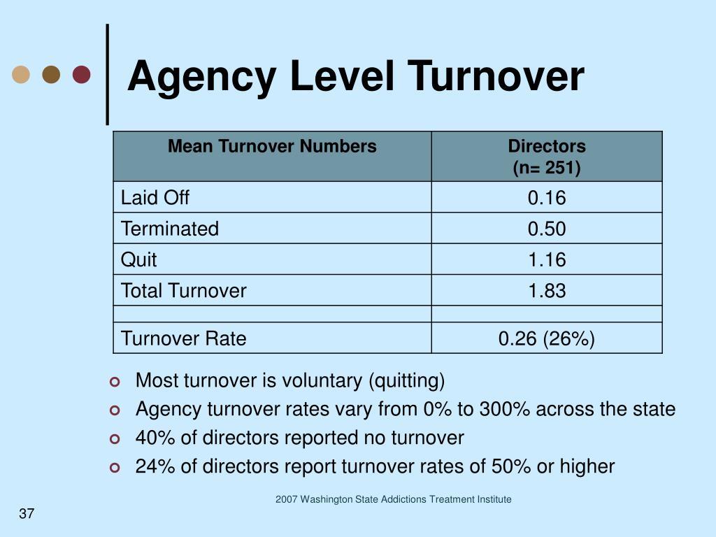 Agency Level Turnover