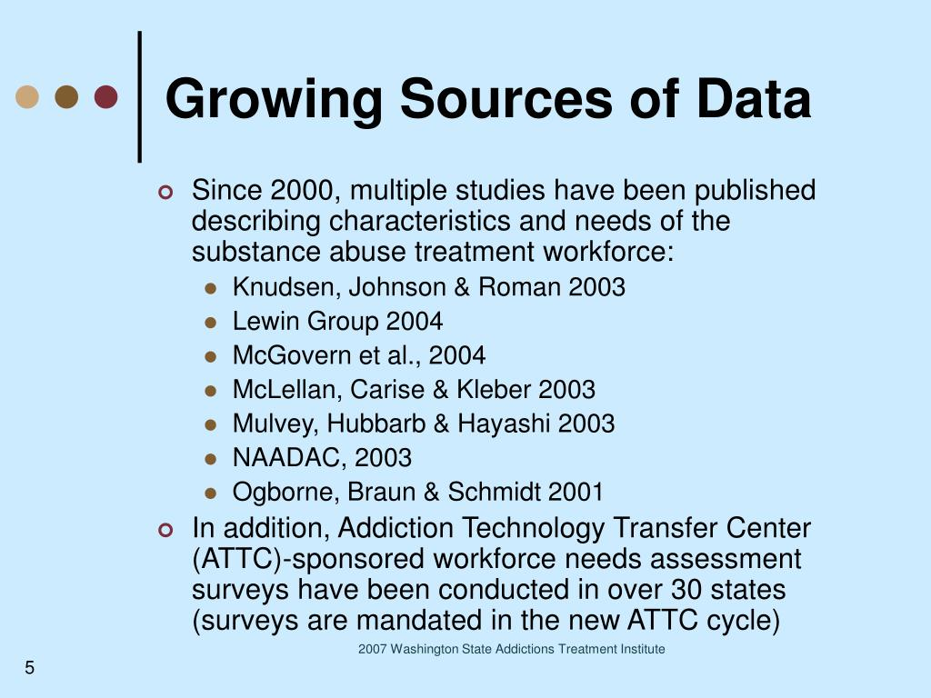 Growing Sources of Data