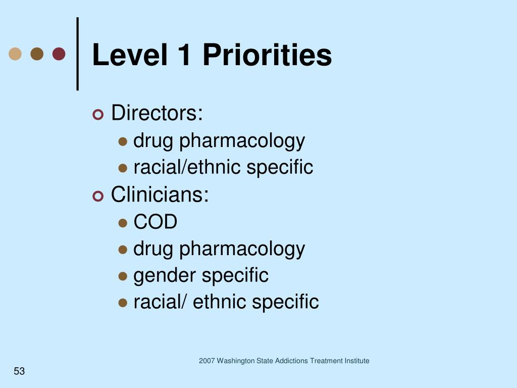 Level 1 Priorities