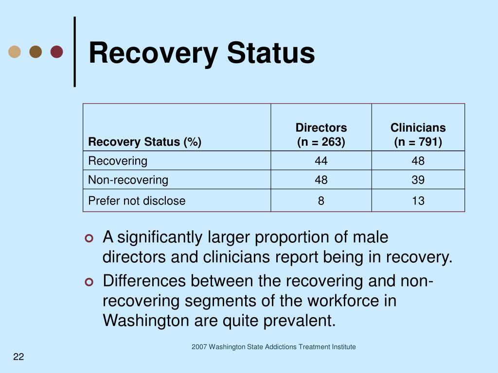 Recovery Status